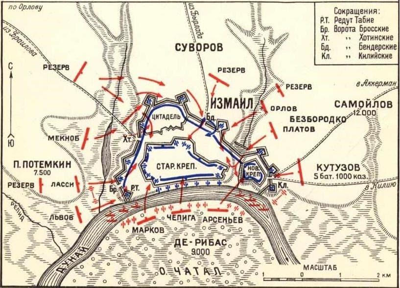 Карта штурма крепости Измаил