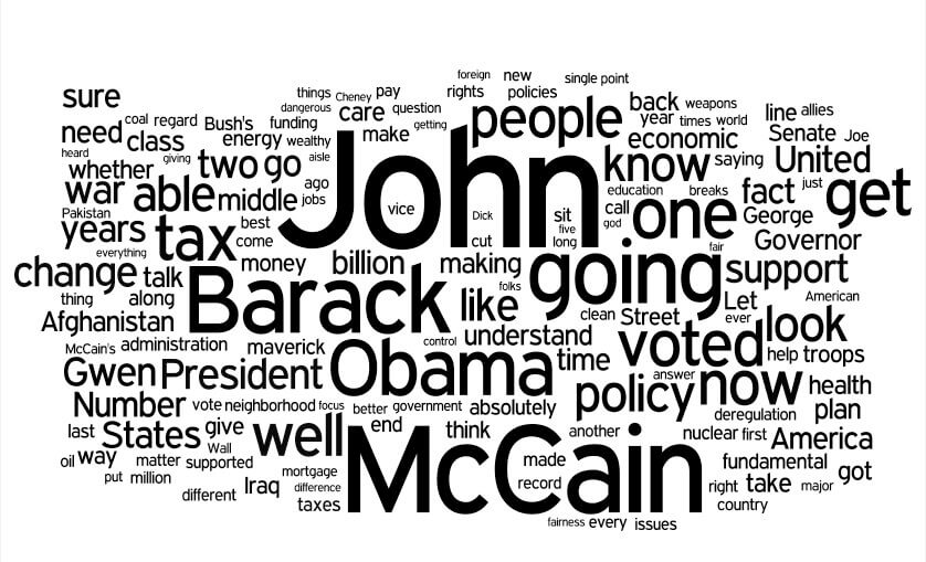 joe-biden-word-cloud